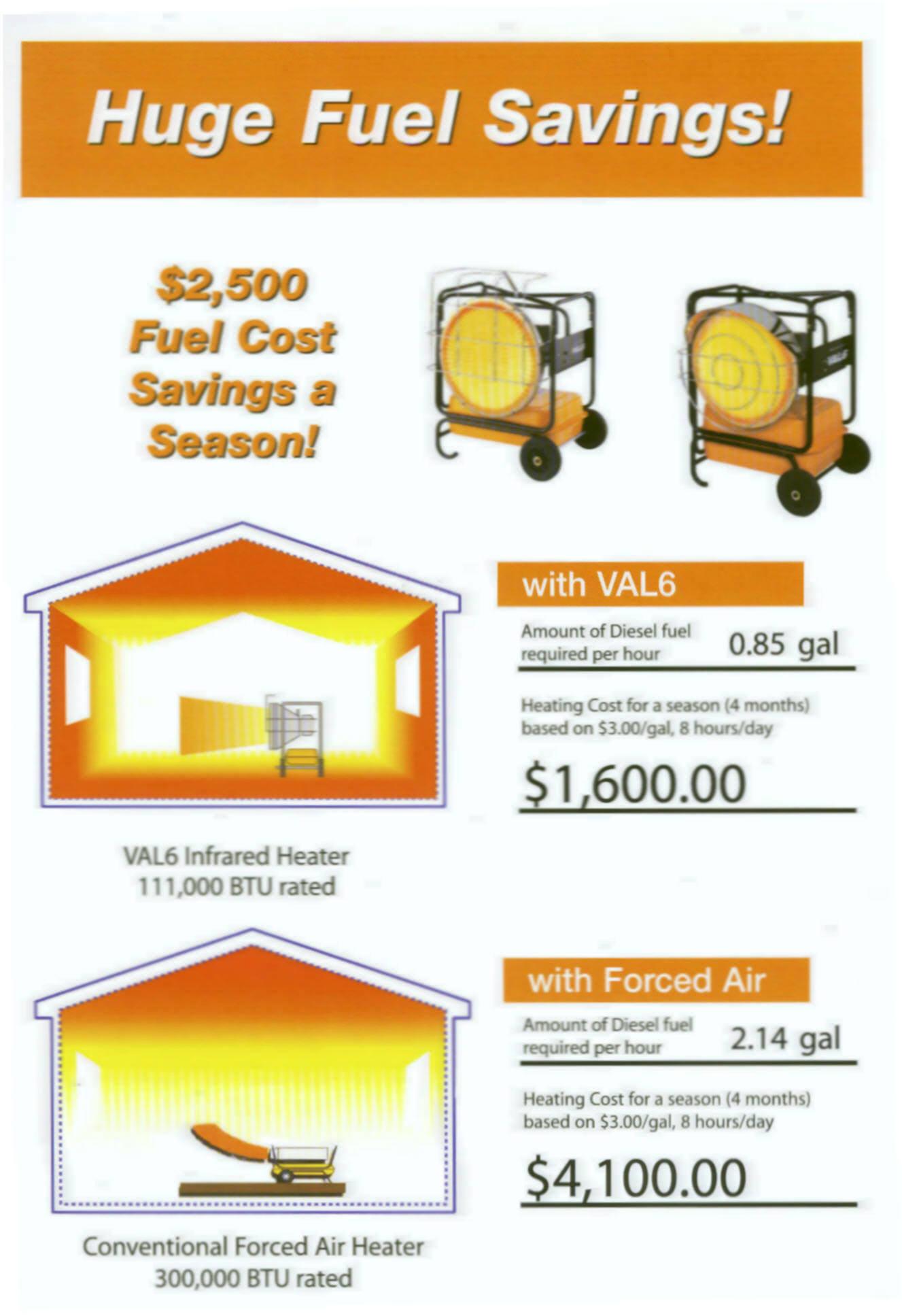 VAL6 Infrared Heater - diesel fired construction heaters, Kerosene